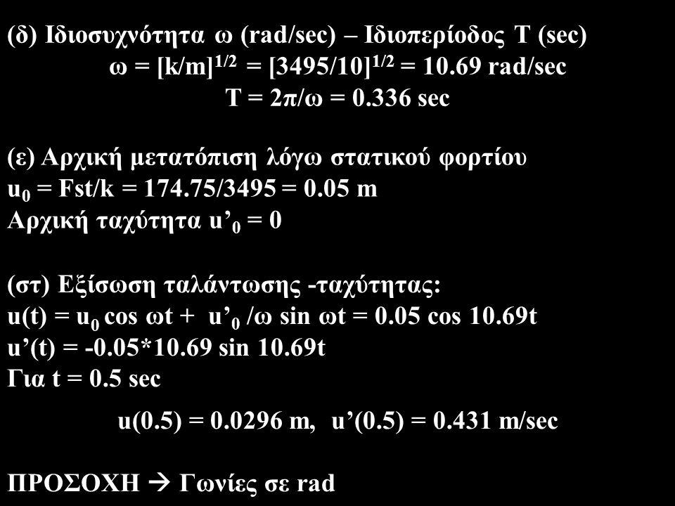 ω = [k/m]1/2 = [3495/10]1/2 = 10.69 rad/sec